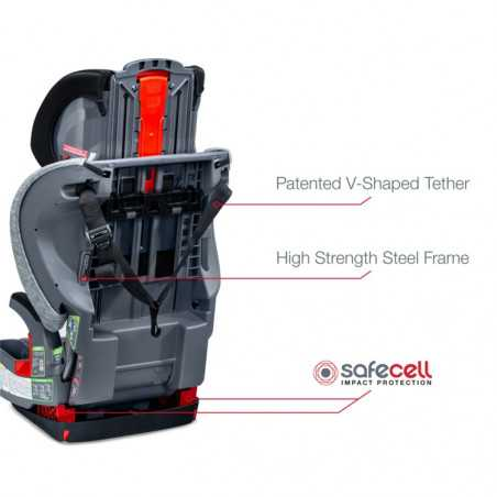 BRITAX HARNESS TO BOOSTER GROW WITH YOU CLICKTIGHT